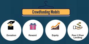 Crowdfunding models