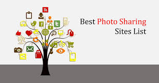 Free image submission websites list